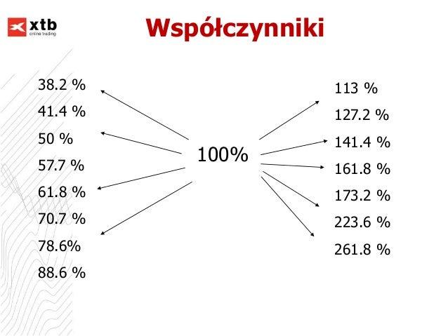 FORMACJE HARMONICZNE FOREX PDF