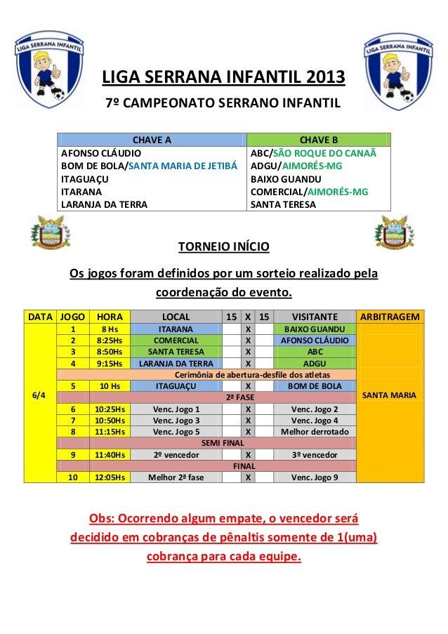 LIGA SERRANA INFANTIL 2013              7º CAMPEONATO SERRANO INFANTIL                    CHAVE A                         ...