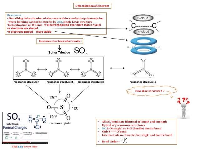 Xeo3 Lewis Structure IB Chemistry on Resona...