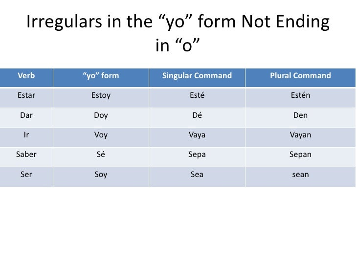 6-Formal commands