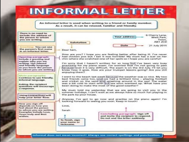 Formal And Informal Letter And Card