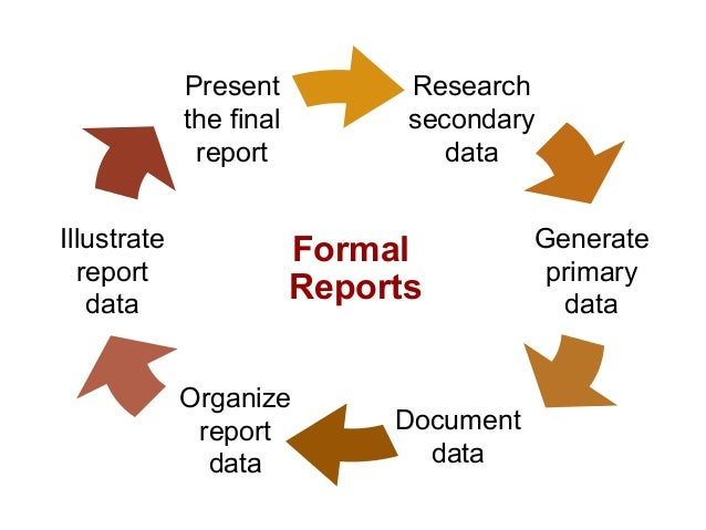a description of the final informal research proposal introduction Write the introduction to include the problem, purpose, research questions and brief description of the methodology review and verify findings for the study write the summary of findings.