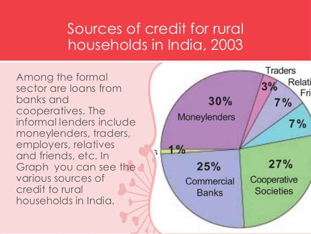 rural credit in india Women's empowerment in india is heavily dependent on many different variables that include  empowerment in rural india is much less visible than in urban areas.