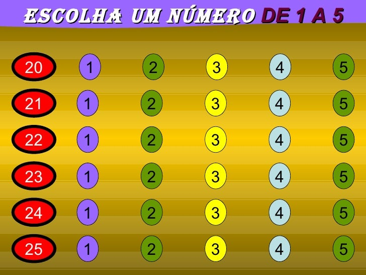 1 5 2 3 4 ESCOLHA UM NÚMERO  DE 1 A 5 20 1 5 2 3 4 21 1 5 2 3 4 22 1 5 2 3 4 23 1 5 2 3 4 24 1 5 2 3 4 25