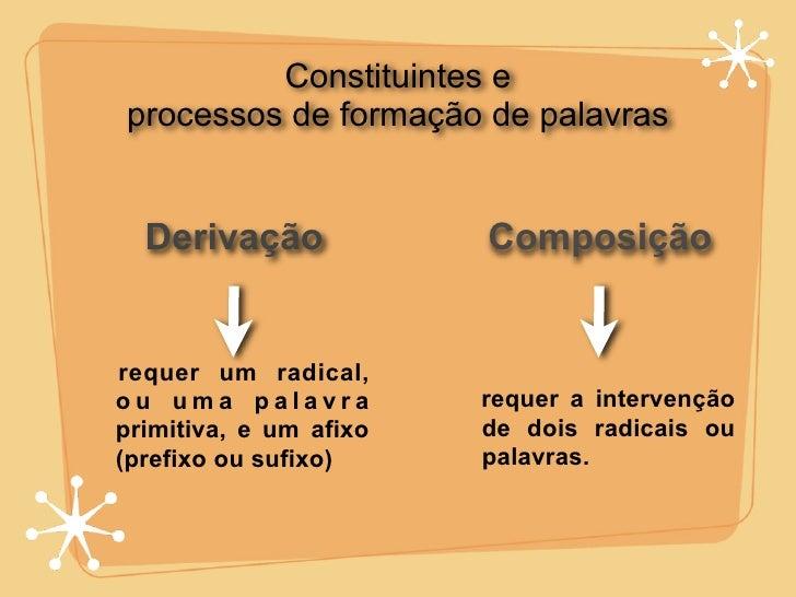 Constituintes e processos de formação de palavras     Derivação             Composição   requer um radical, ou uma palavra...