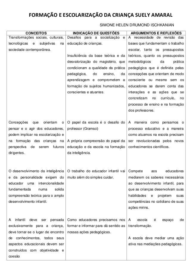 FORMAÇÃO E ESCOLARIZAÇÃO DA CRIANÇA SUELY AMARAL SIMONE HELEN DRUMOND ISCHKANIAN CONCEITOS Transformações sociais, cultura...