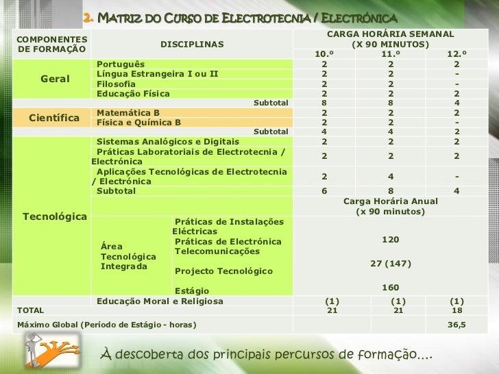 Electrotecnia geral