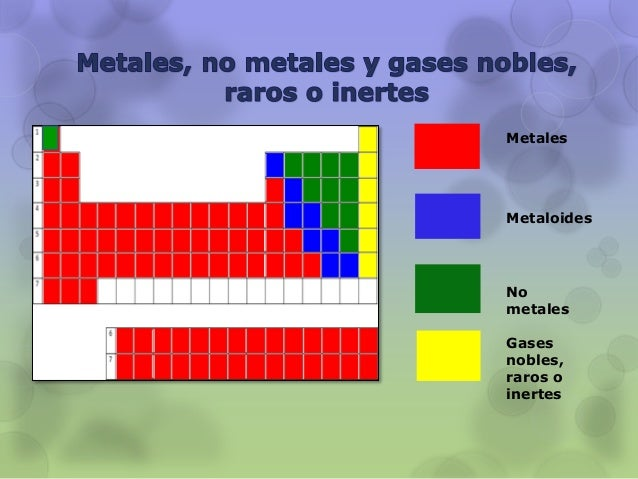 Tabla periodica metales metaloides no metales gases nobles image tabla periodica metales no metales semimetales gases nobles image tabla periodica metales metaloides no metales gases urtaz Gallery
