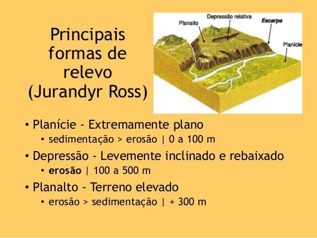 Principais formas de relevo (Jurandyr Ross) • Planície - Extremamente plano • sedimentação > erosão | 0 a 100 m • Depressã...
