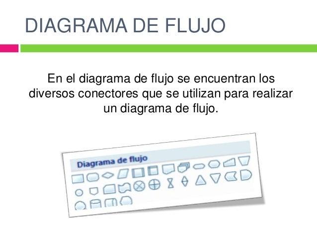 Formas de word diagrama de flujo ccuart Image collections