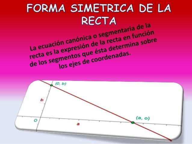 a es la abscisa en el origen de la recta. b es la ordenada en el origen de la recta.