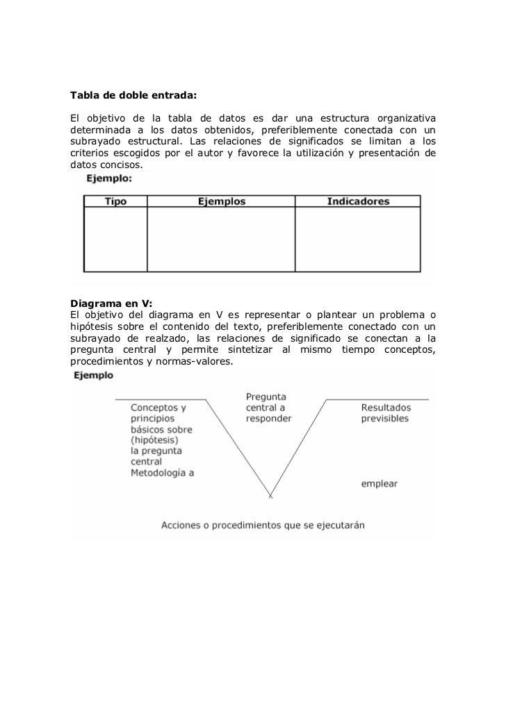 Formas organizar informacion Slide 2