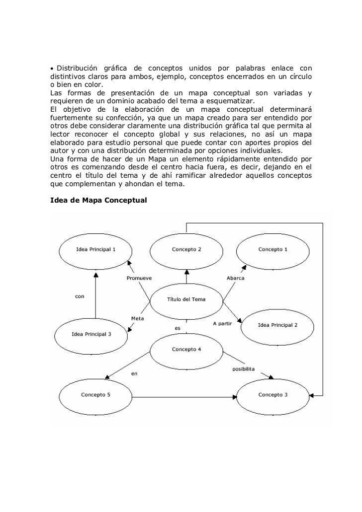 • Distribución gráfica de conceptos unidos por palabras enlace condistintivos claros para ambos, ejemplo, conceptos encerr...