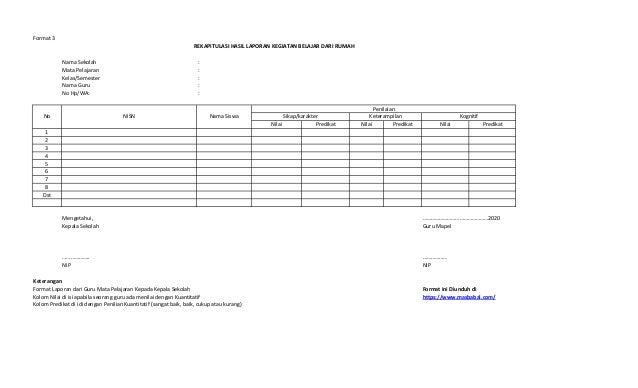 Format 3 Nama Sekolah : Mata Pelajaran : Kelas/Semester : Nama Guru : No Hp/WA: : Nilai Predikat Nilai Predikat Nilai Pred...