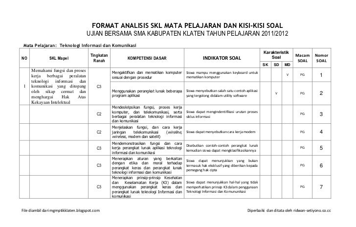 Format Soal Ujian Semester