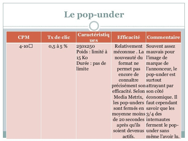 Les formats publicitaires standards for Empecher ouverture fenetre pub