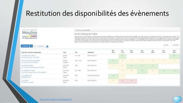 http://info.dispot.servicelogiciel.fr Restitution des disponibilités des évènements