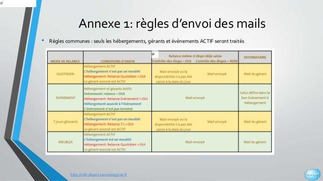http://info.dispot.servicelogiciel.fr Annexe 1: règles d'envoi des mails • Règles communes : seuls les hébergements, géran...
