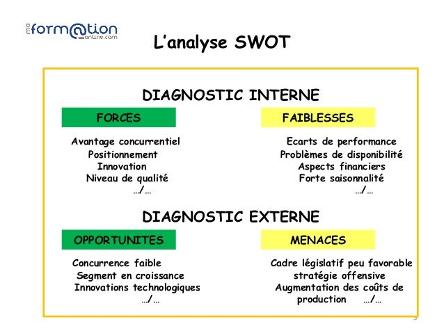 green marketing swot analysis
