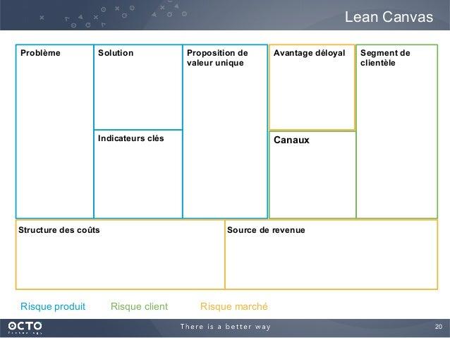 20  Lean Canvas Problème Segment de clientèle Proposition de valeur unique Indicateurs clés Solution Canaux Avantage délo...