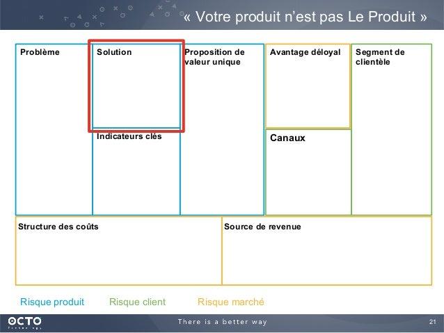 21  « Votre produit n'est pas Le Produit » Problème Segment de clientèle Proposition de valeur unique Indicateurs clés So...