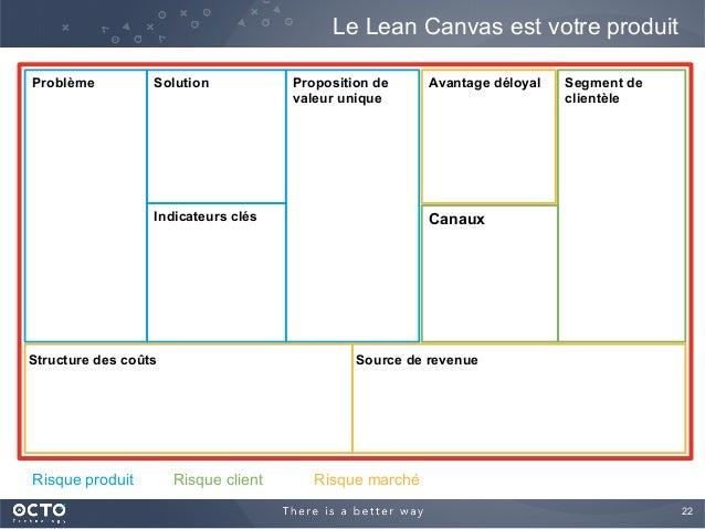22  Le Lean Canvas est votre produit Problème Segment de clientèle Proposition de valeur unique Indicateurs clés Solution...
