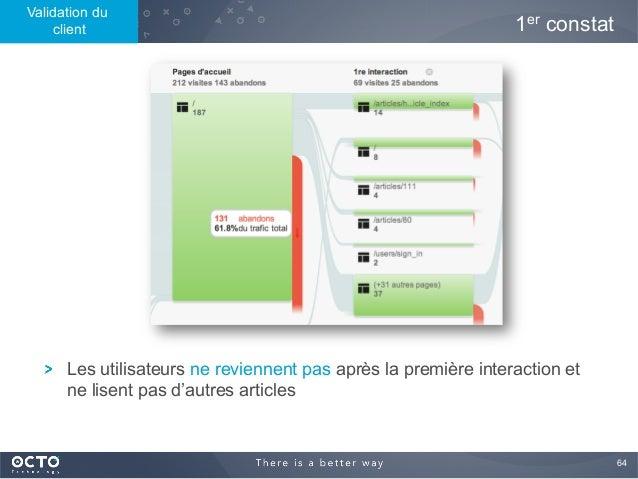 64  1er constat ! Les utilisateurs ne reviennent pas après la première interaction et ne lisent pas d'autres articles Val...