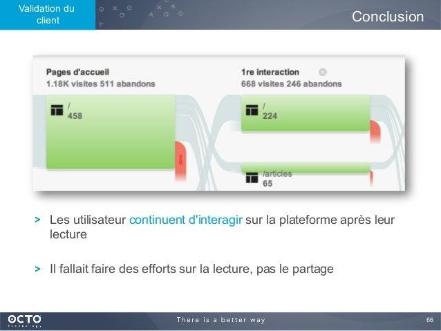 66  Conclusion ! Les utilisateur continuent d'interagir sur la plateforme après leur lecture ! Il fallait faire des effor...