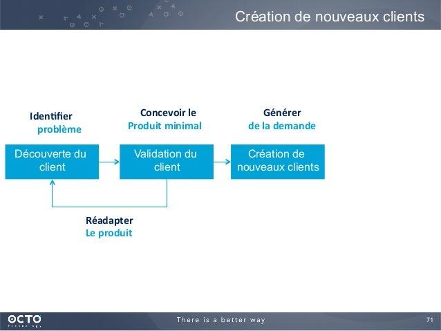 71  Création de nouveaux clients Découverte du client Validation du client Création de nouveaux clients Iden%fier     ...