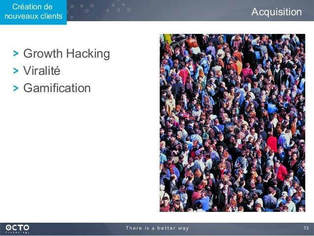 73  Acquisition ! Growth Hacking ! Viralité ! Gamification Création de nouveaux clients