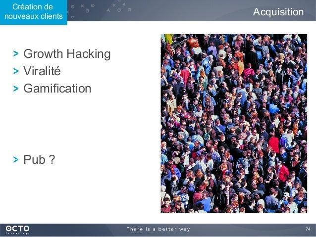 74  Acquisition ! Growth Hacking ! Viralité ! Gamification ! Pub ? Création de nouveaux clients