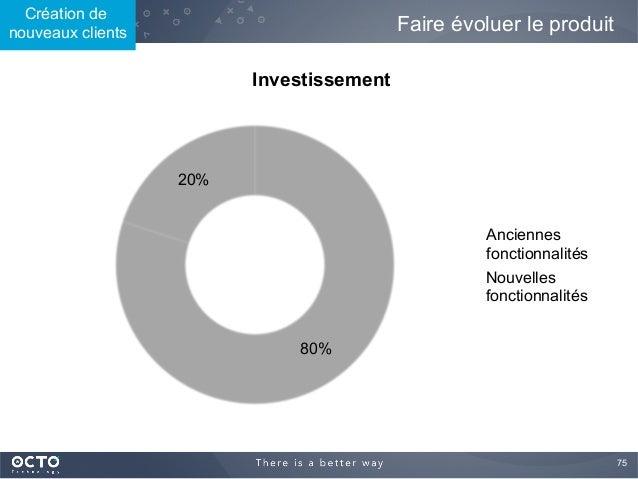 75  Faire évoluer le produit 80% 20% Investissement Anciennes fonctionnalités Nouvelles fonctionnalités Création de nouve...