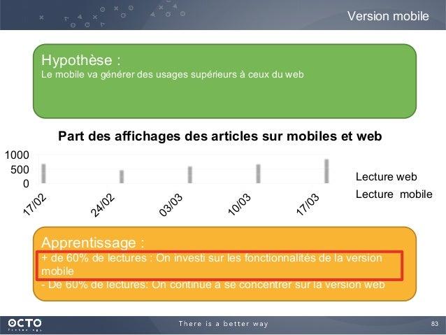 83  Version mobile Hypothèse : Le mobile va générer des usages supérieurs à ceux du web Apprentissage : + de 60% de lectu...