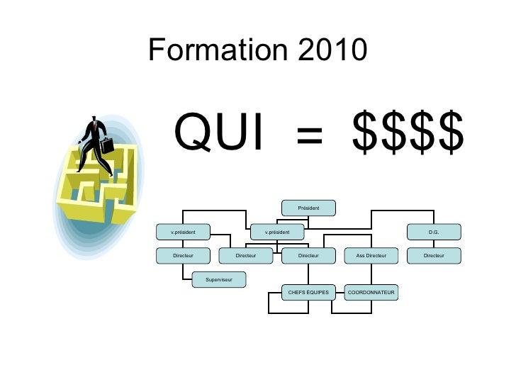 Formation 2010 QUI  = $$$$ Président v.président v.président D.G. Directeur Directeur Directeur Superviseur Directeur Ass ...