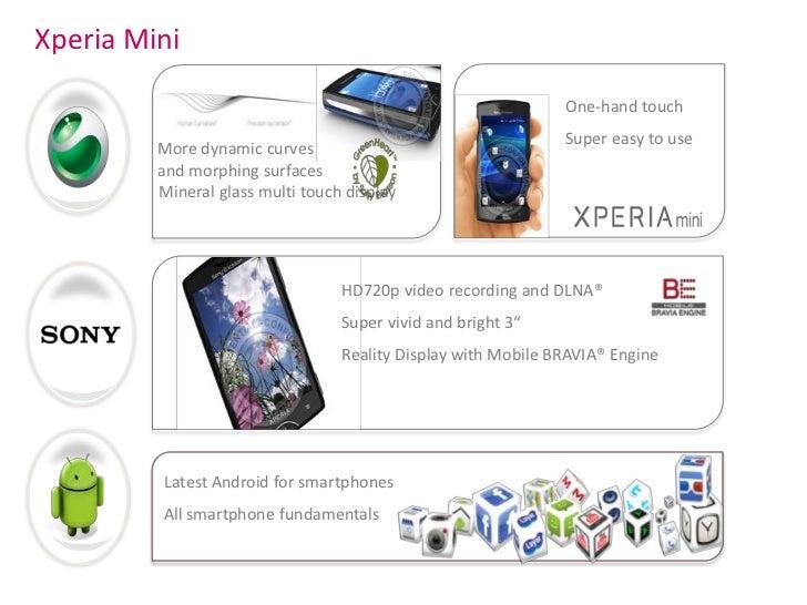 Xperia Mini Pro                                                                     Best in class                         ...