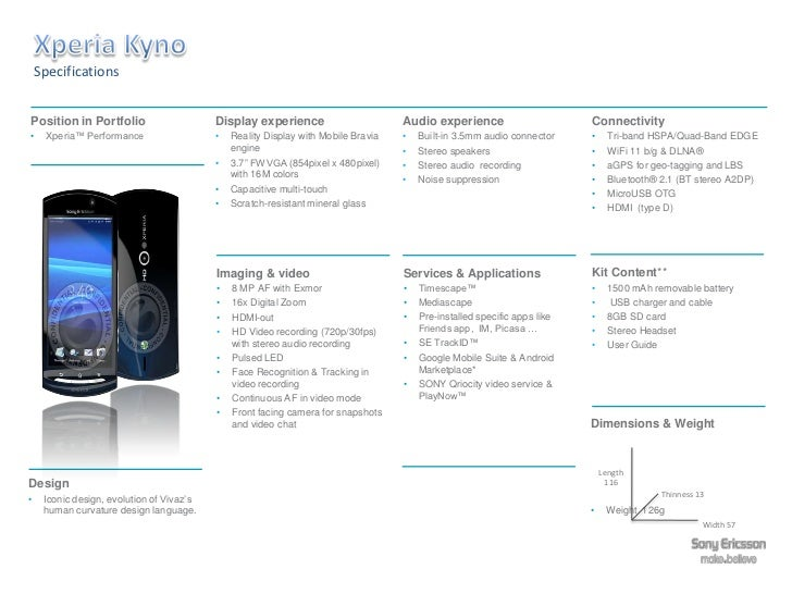 THE XPERIA COMPACT TOUCH & TEXTING