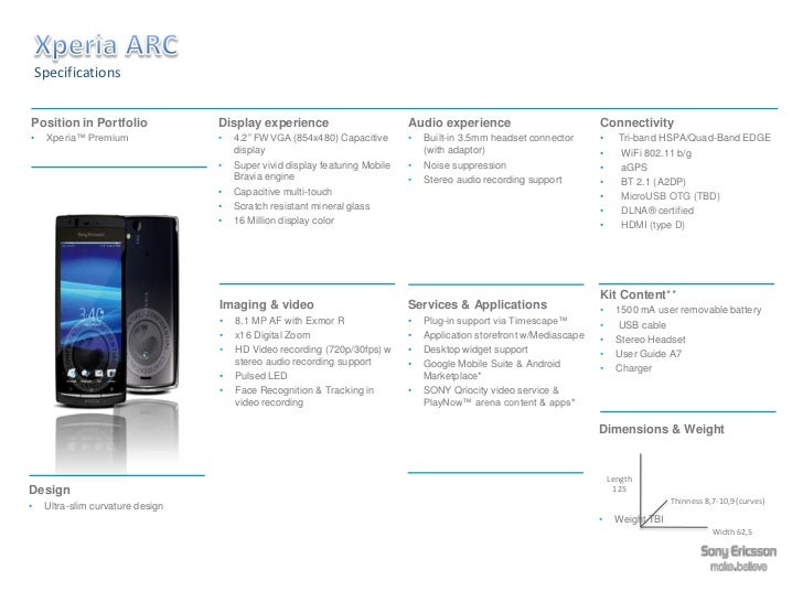 Xperia Ray– specifications    Position in Portfolio                         Display experience                          Au...