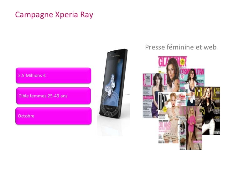 Xperia Live with Walkman    Position in Portfolio                      Display experience                    Audio experie...