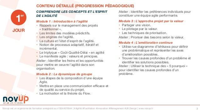 Formation agile - Devenir un leader agile Slide 3