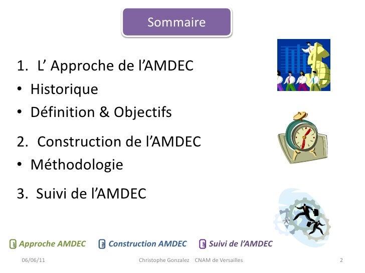Formation AMDEC Slide 2