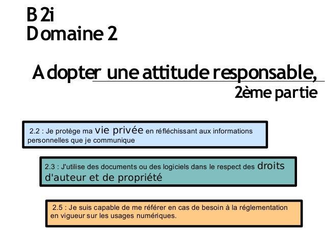 B2i Domaine2 Adopter uneattituderesponsable, 2èmepartie 2.2 : Je protège ma vie privée en réfléchissant aux informations p...