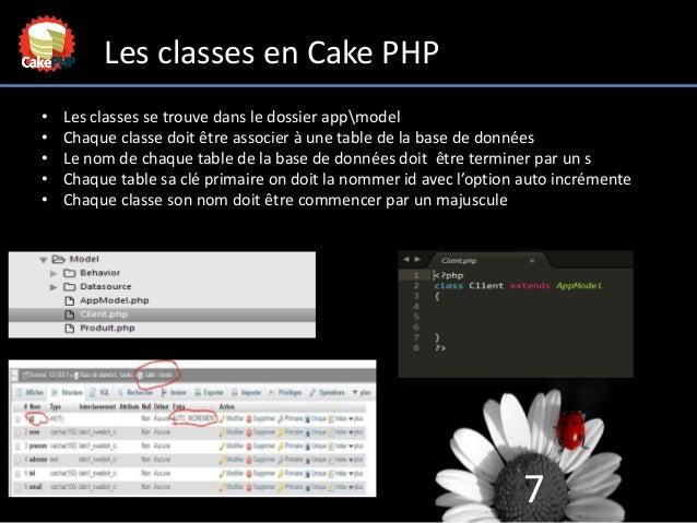 7 Les classes en Cake PHP • Les classes se trouve dans le dossier appmodel • Chaque classe doit être associer à une table ...