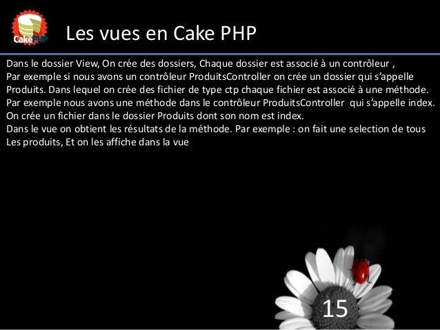 15 Les vues en Cake PHP Dans le dossier View, On crée des dossiers, Chaque dossier est associé à un contrôleur , Par exemp...