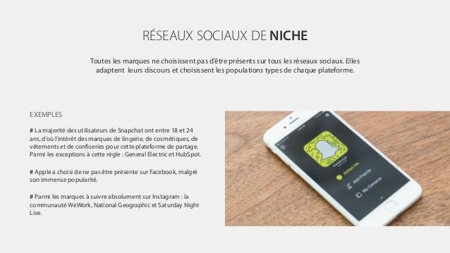 RÉSEAUX SOCIAUX DE NICHE Toutes les marques ne choisissent pas d'être présents sur tous les réseaux sociaux. Elles adapten...