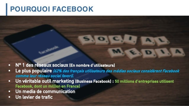 Utiliser Facebook pour votre business Slide 3