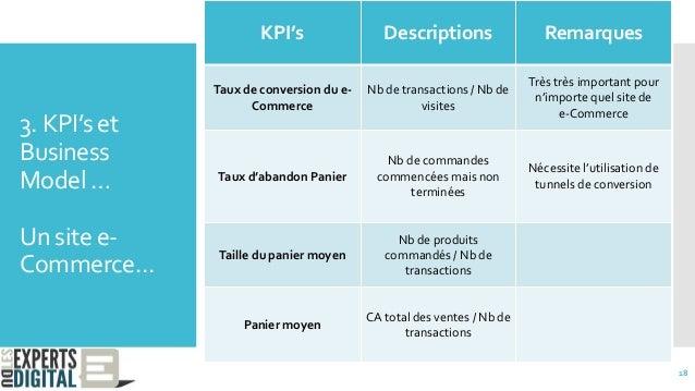 3. KPI's et Business Model … Un site e- Commerce...  Exemple 2 KPI's Descriptions Remarques Taux de conversion du e- Comm...