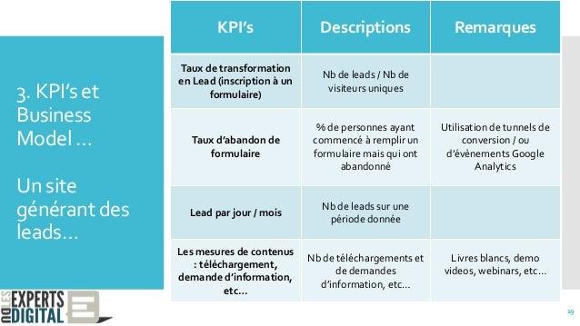 3. KPI's et Business Model … Un site générant des leads… KPI's Descriptions Remarques Taux de transformation en Lead (insc...