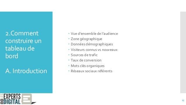 2.Comment construire un tableau de bord A. Introduction  Vue d'ensemble de l'audience  Zone géographique  Données démog...