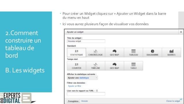 2.Comment construire un tableau de bord B. Les widgets  Pour créer unWidget cliquez sur + Ajouter un Widget dans la barre...