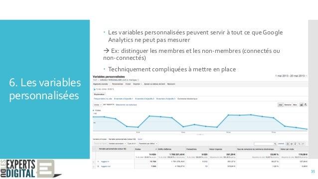 6. Les variables personnalisées 35  Les variables personnalisées peuvent servir à tout ce que Google Analytics ne peut pa...